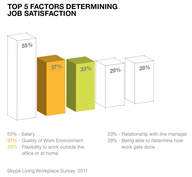 5-factors-determining-job-satisfaction.png