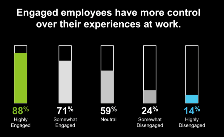 Employee-Engagement-Power.png