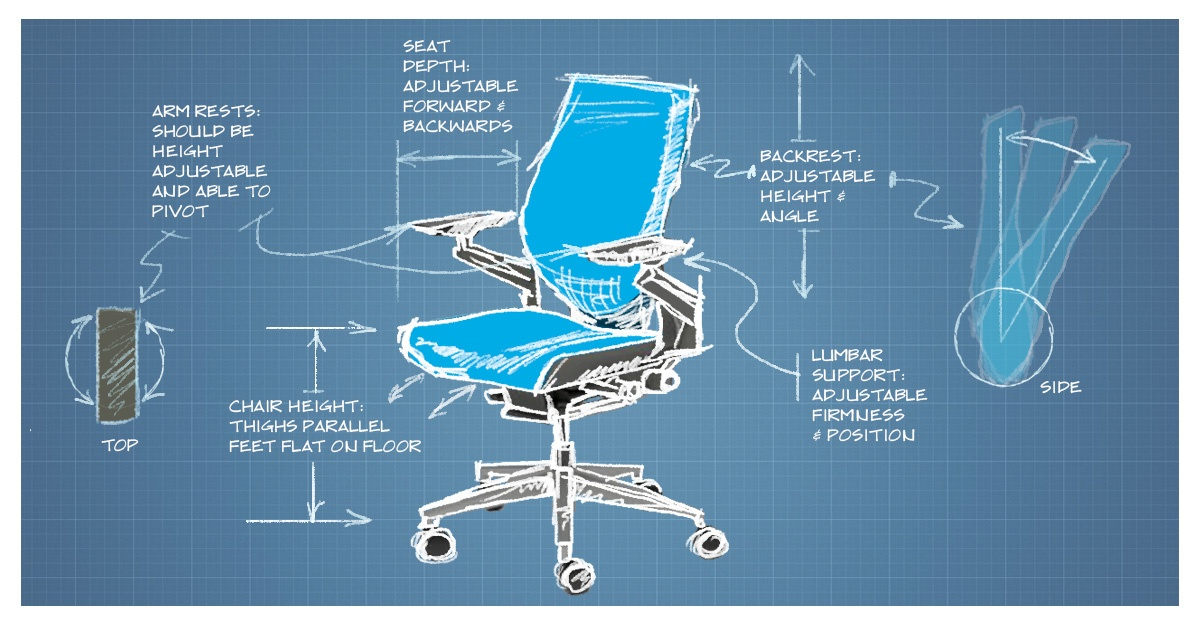 5 keys to choosing the best office chair for your team