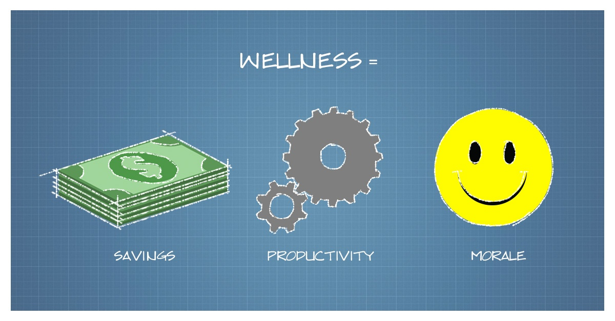 Wellness Programs & Mid-sized Businesses